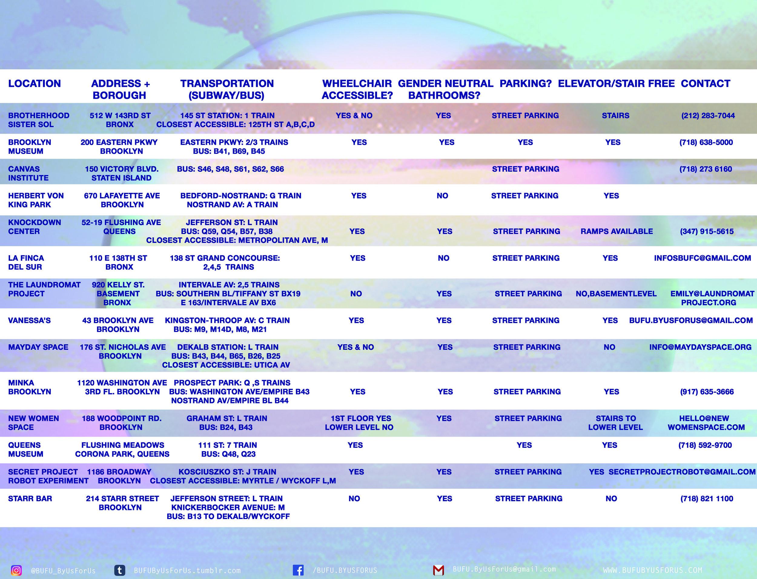 july locations.jpg