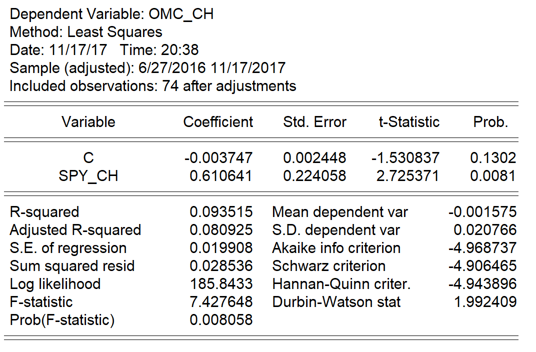 omc ch regression 17nov17.PNG