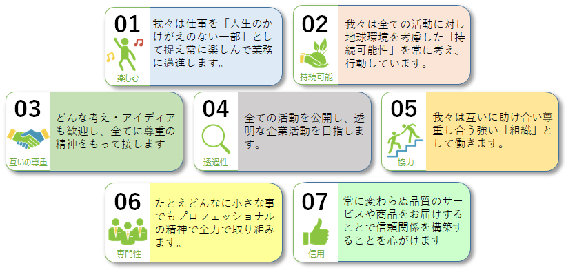 7 core values JP.png