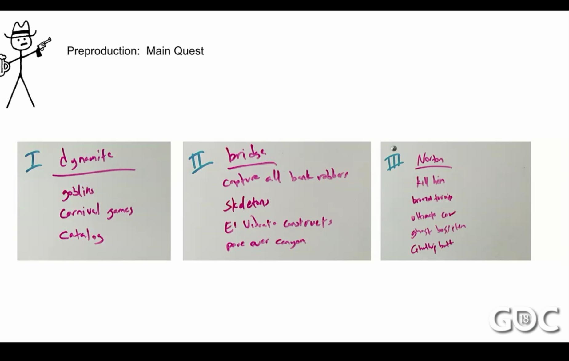 """La struttura della main quest del gioco. Notare """"Cthulu's butt"""" in basso a destra."""