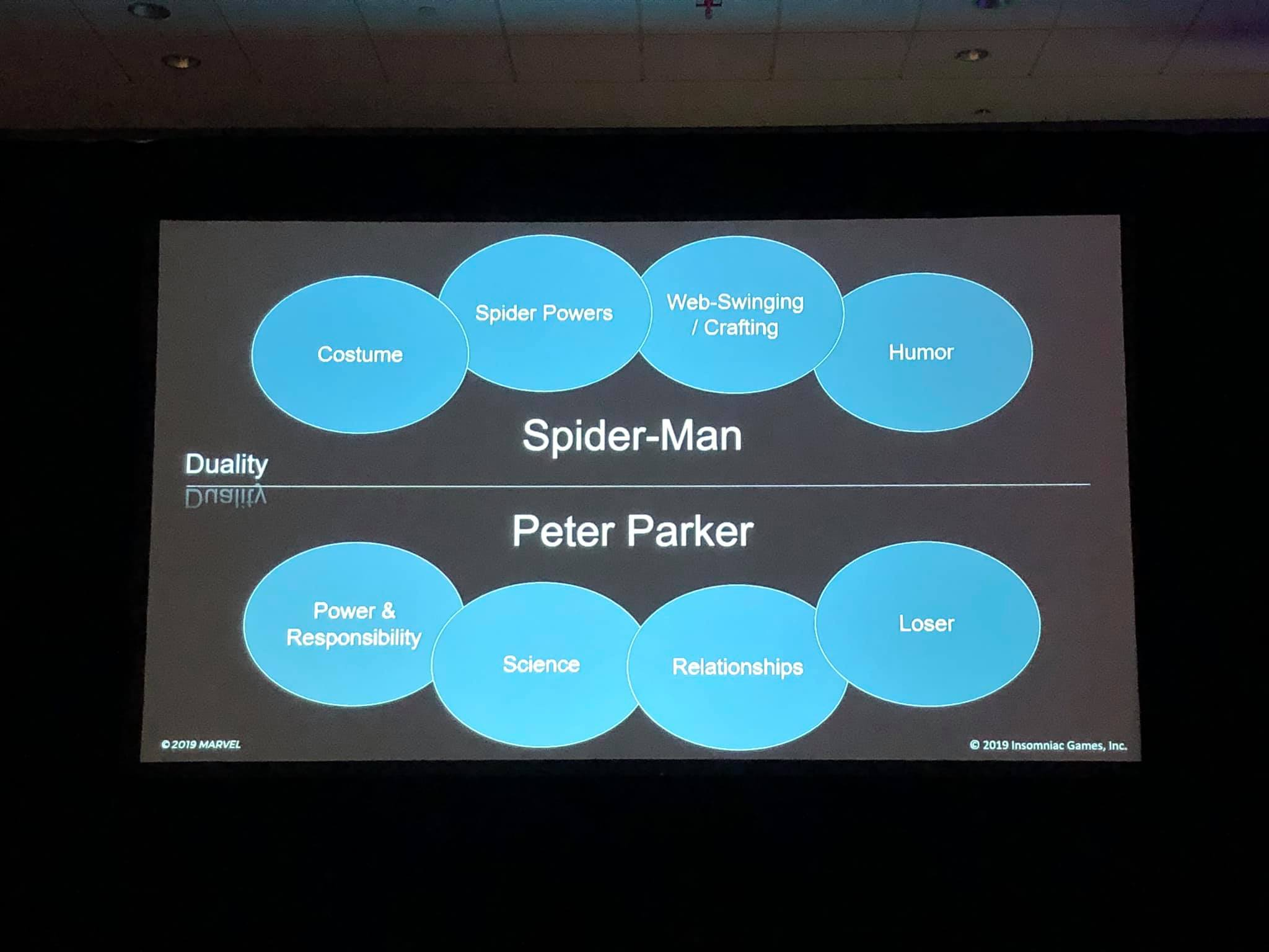 Và come si controbilanciano bene, Peter Parker e Spider-Man!