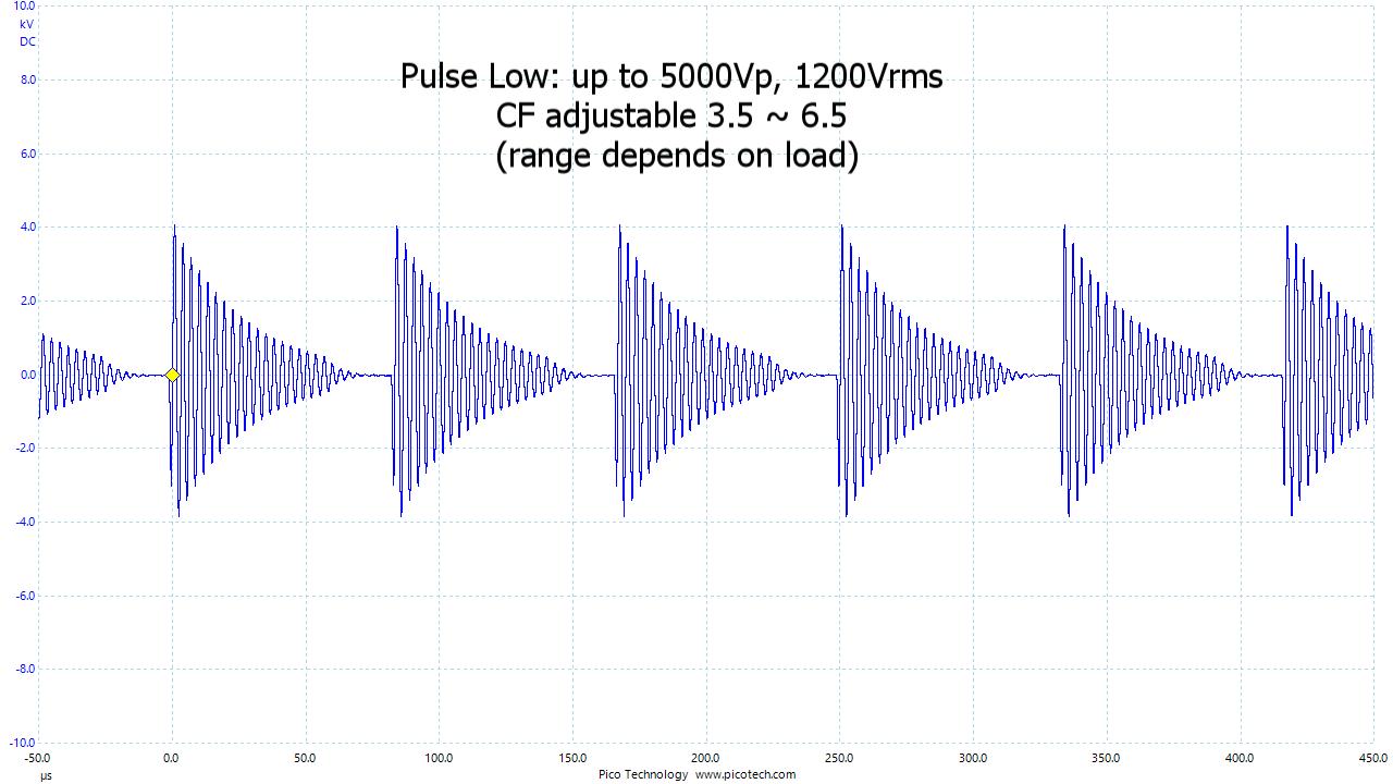 Pulse Low