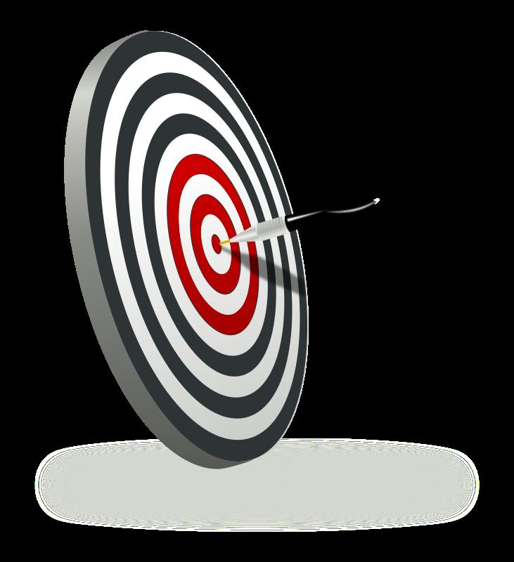 Set Realistic Targets