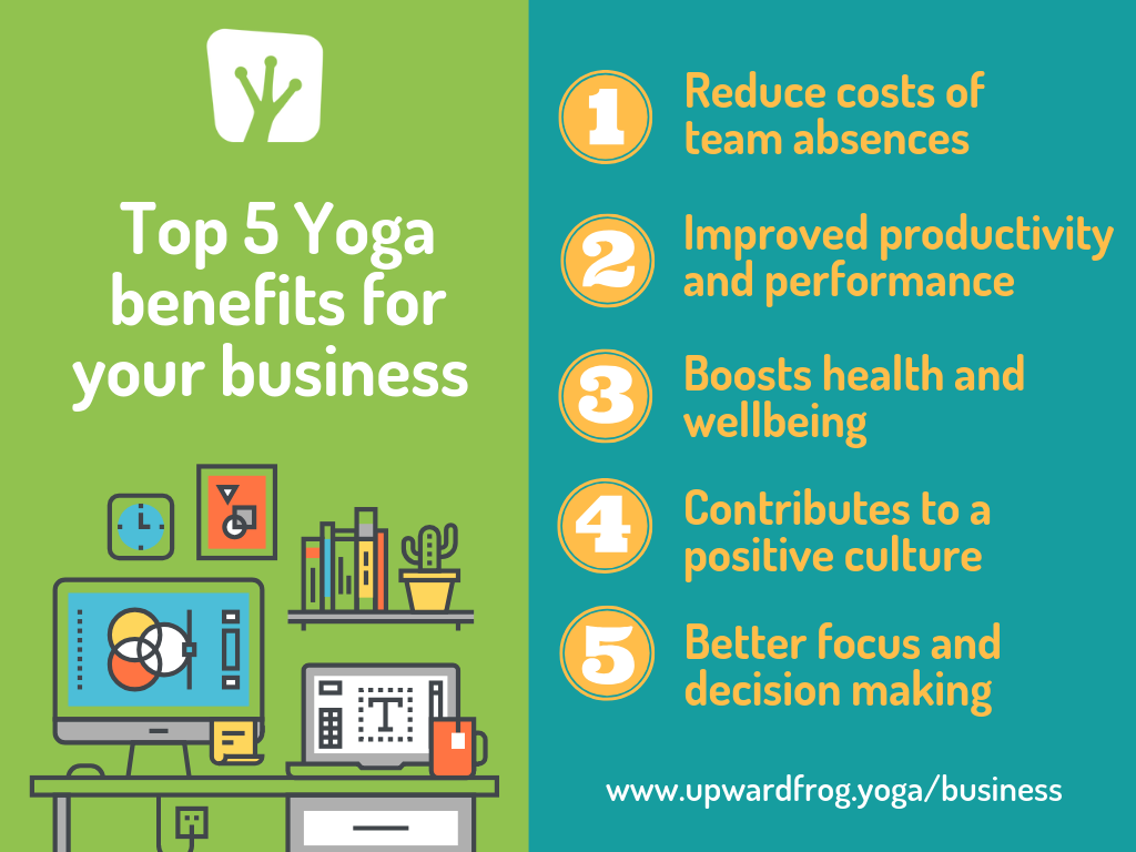 Workplace Yoga Benefits.png