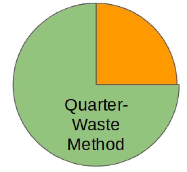 quarter-waste.png