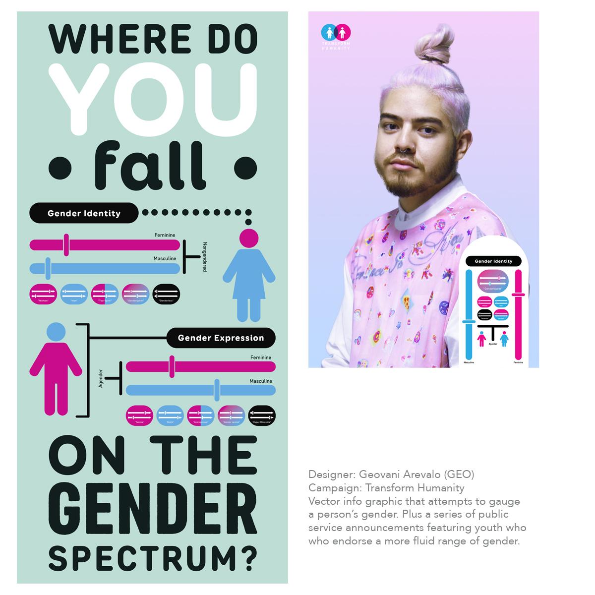 studentwork_GenderSpectrum.jpg