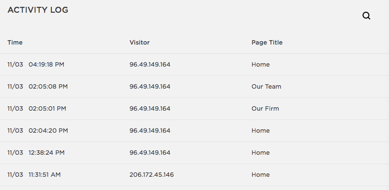 Activity Log   Squarespace Analytics Overview