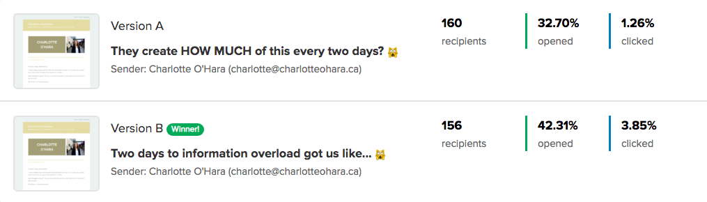 A:B testing email newsletter subject lines example 3.png
