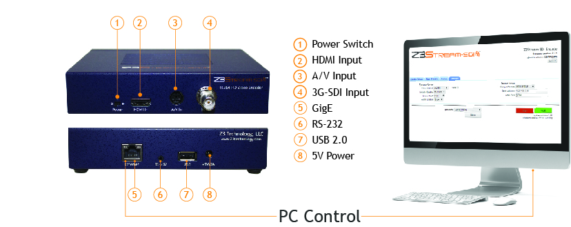 Z3Stream-SDI_Operating_Controls