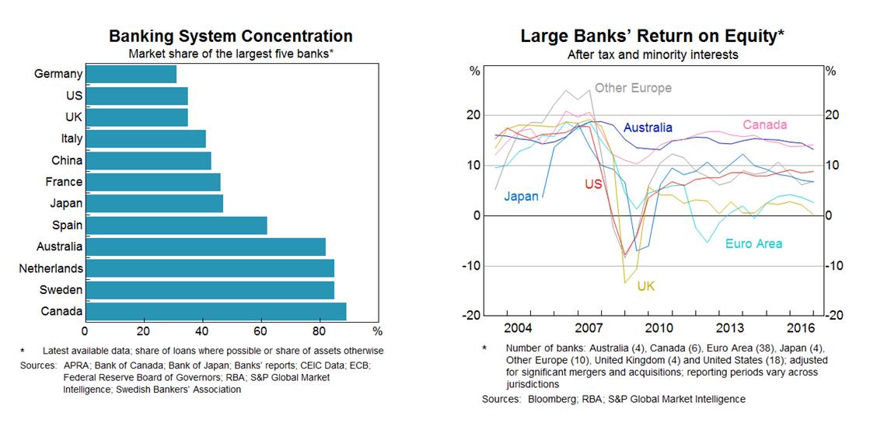Big Banks.PNG