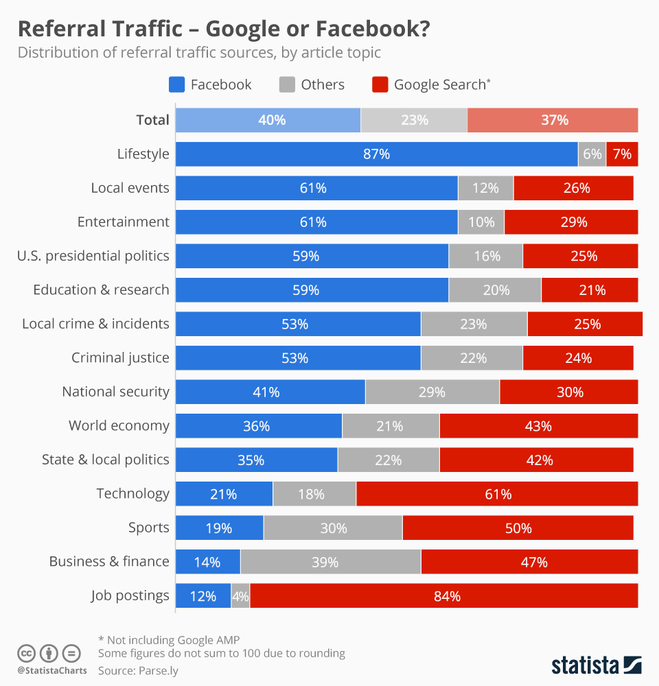 post-your-blog-post-on-facebook-page