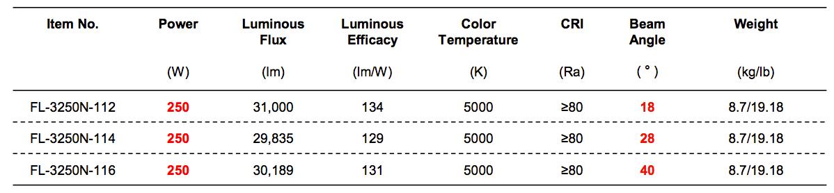 Epsilon-250W_data-sheet-specs_180315.png