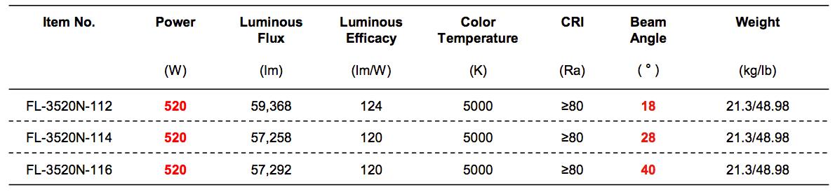 Epsilon-520W_data-sheet-specs_180315.png
