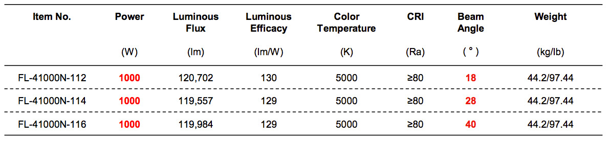 Epsilon-1000W_data-sheet-specs_180315.png