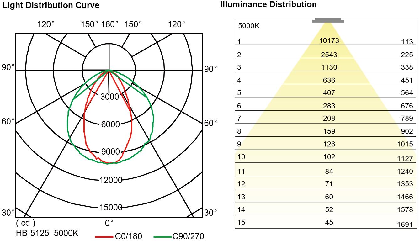 opticaldiagramhb5125.png