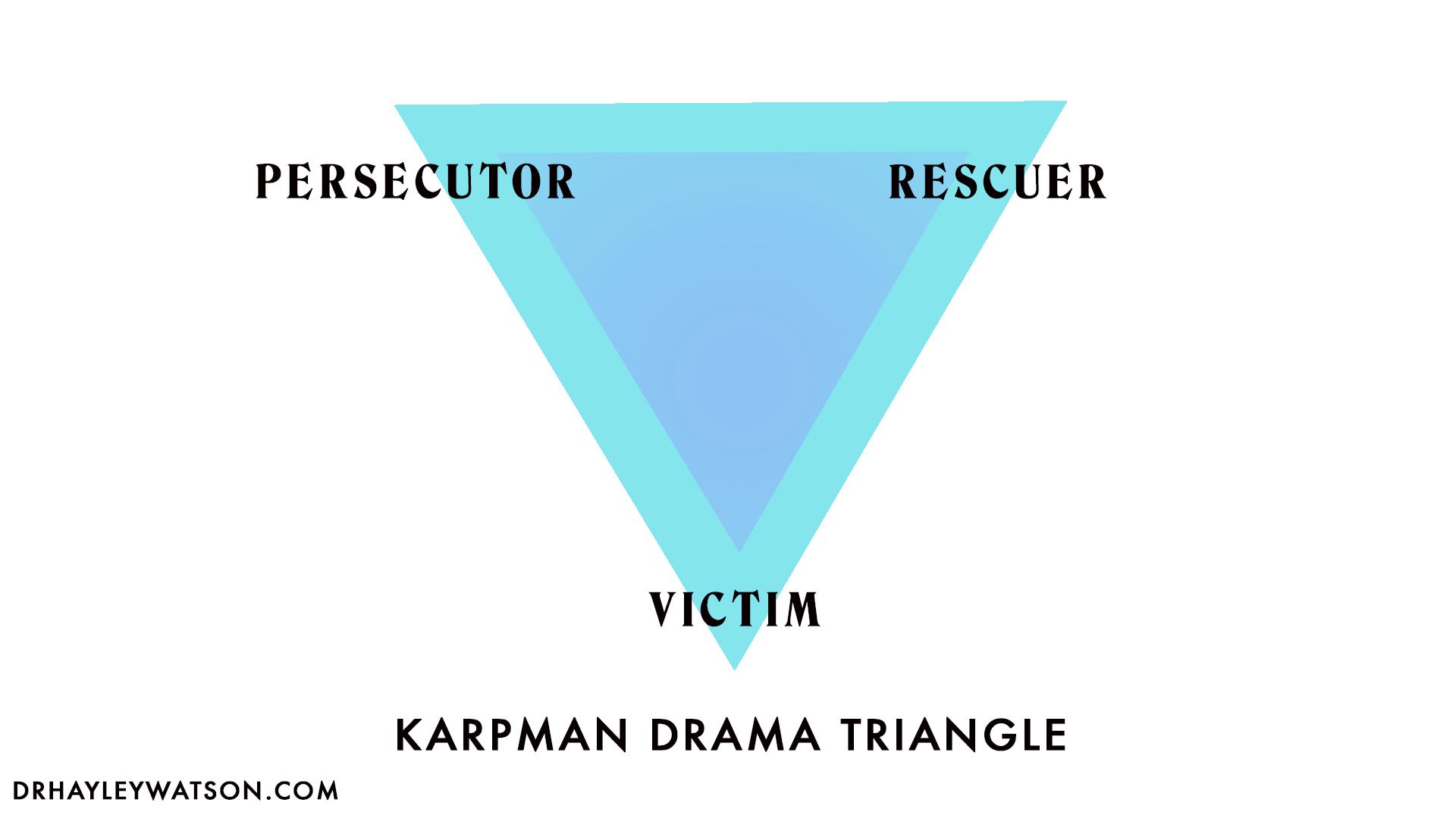 Drama Triangle.jpg