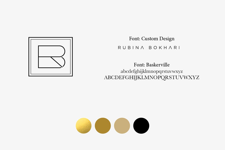 RB+Style+board.jpg