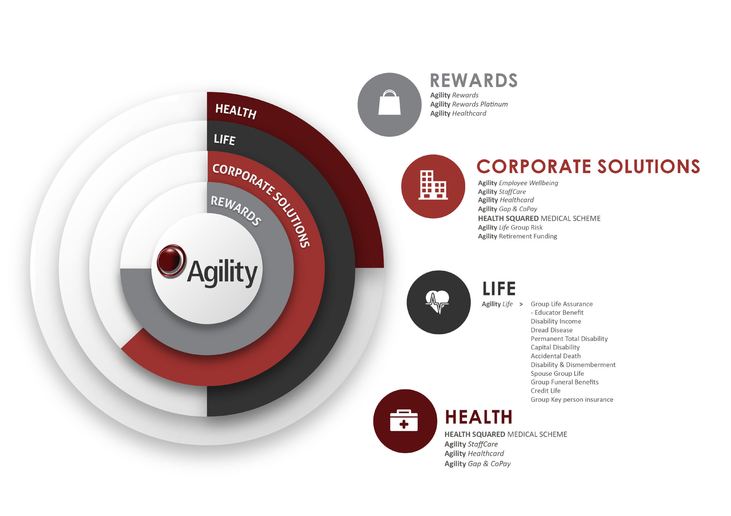 Agility+Products-01.jpg