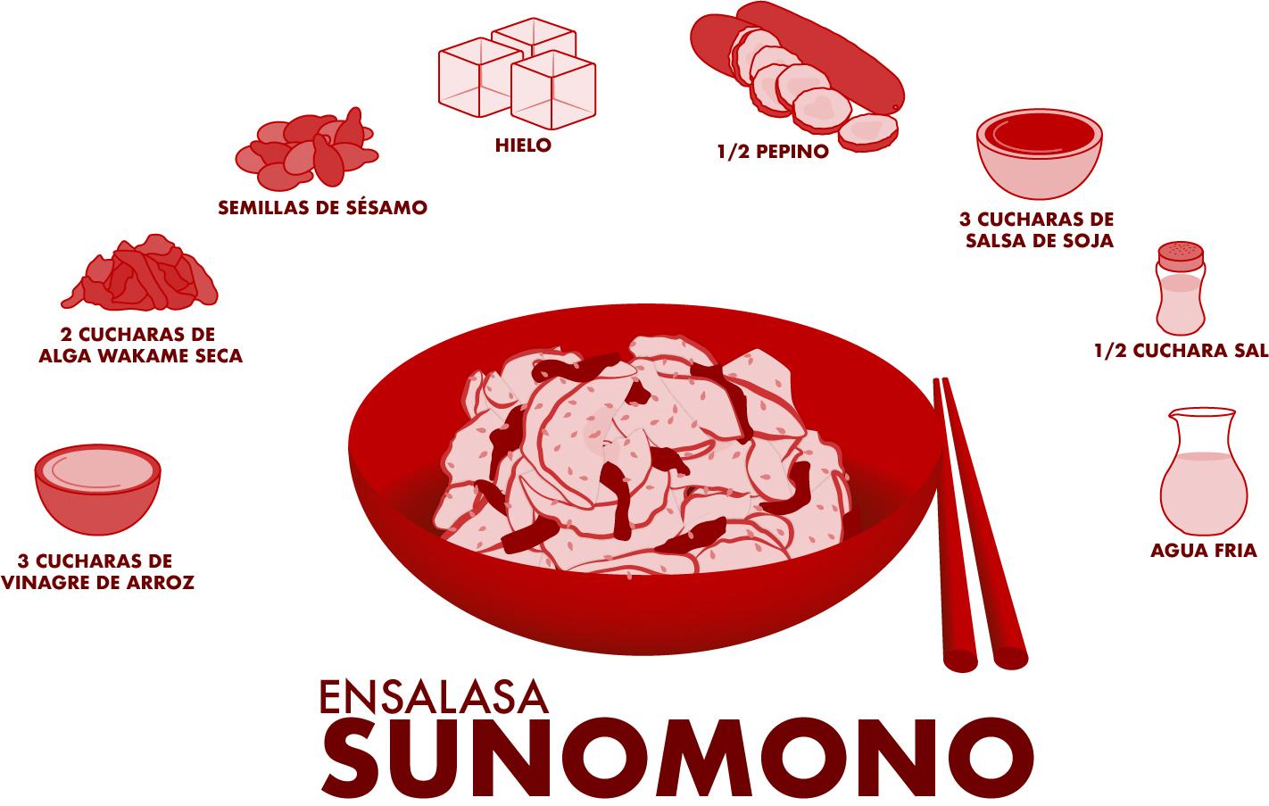 Ensalada Sunomono2-02-02.jpg
