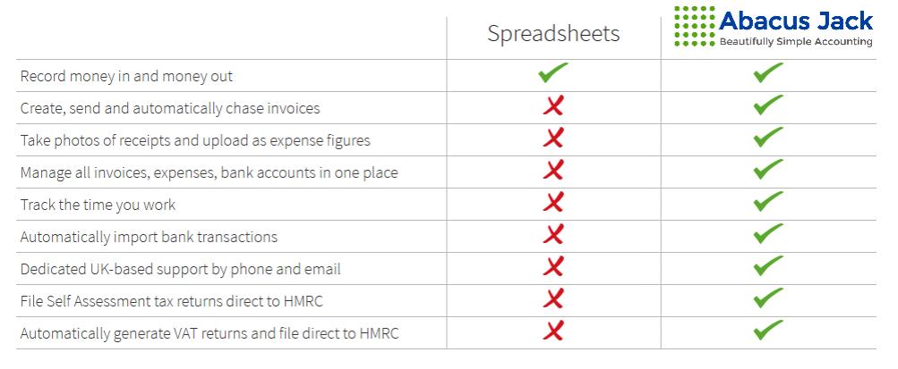 Abacus Jack vs Spreadsheet.PNG