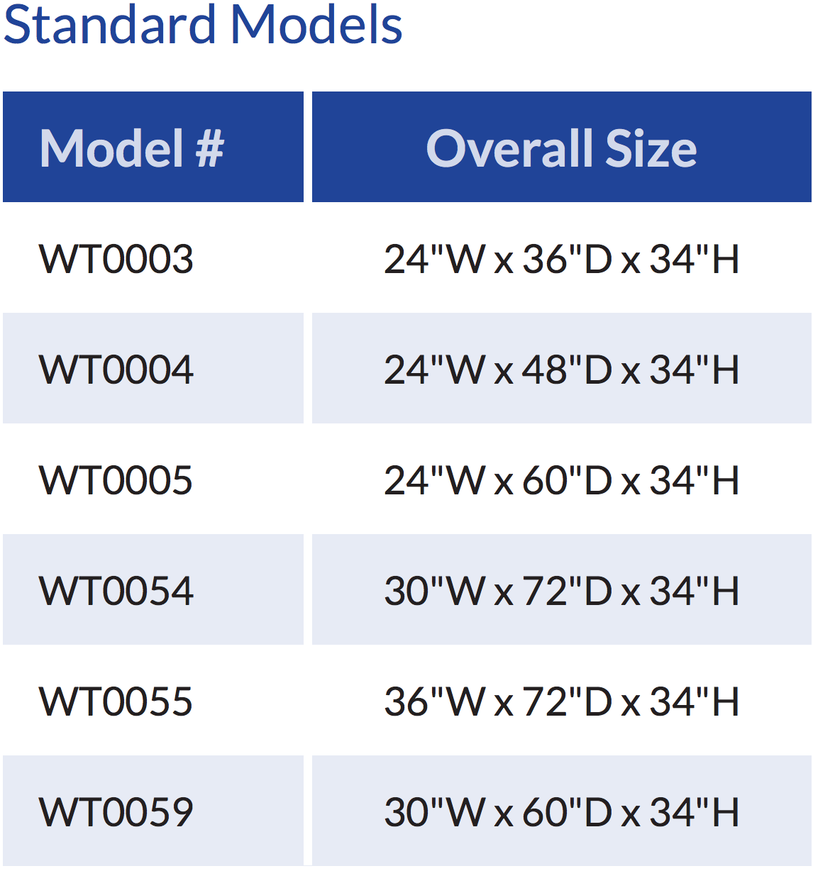 Work Tables Sizes.png