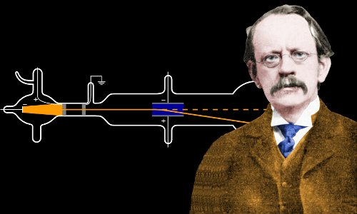 J.J. Thomson and the cathode ray tube