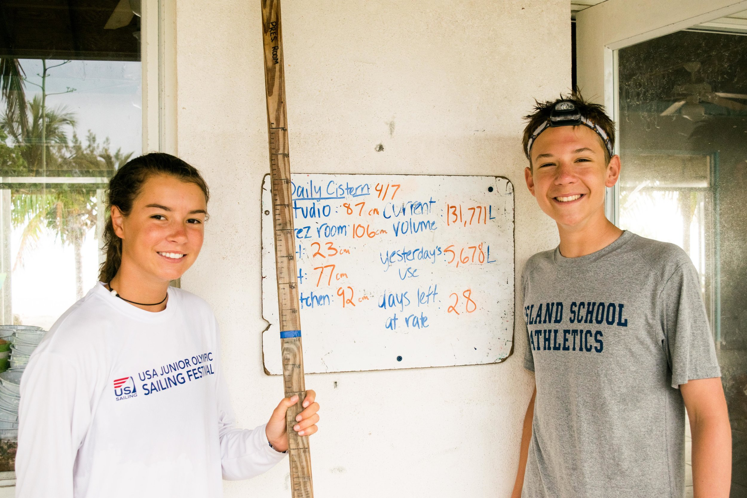 Abby Wright and Patrick Howard keep our community aware of their daily water use.