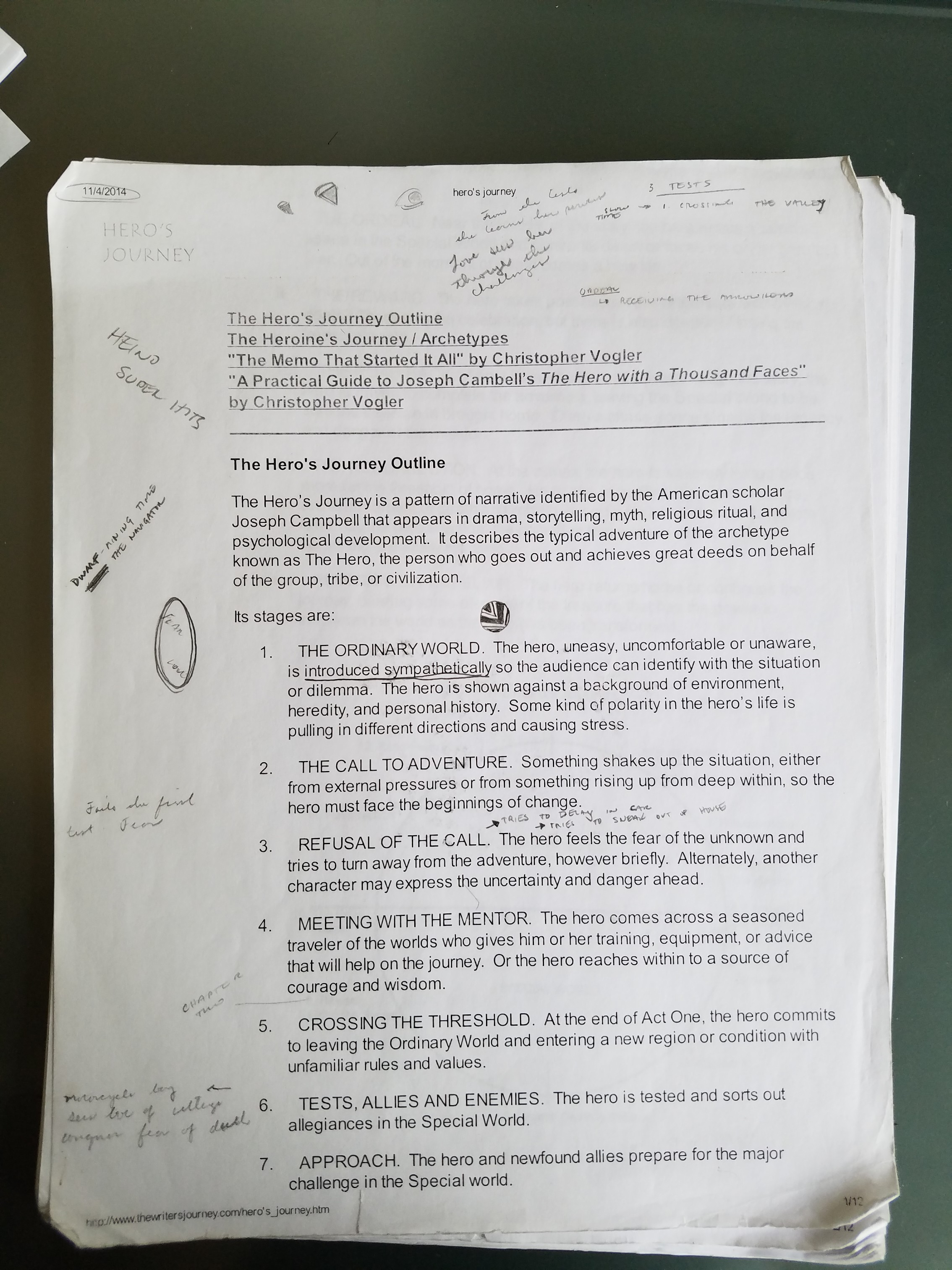 My actual notes . . .