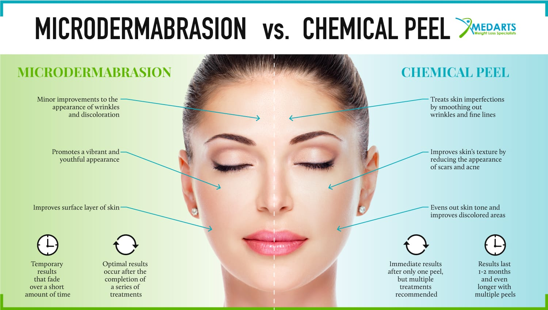 MEDARTS-infographic-microdermabrasion-vs-chemical-peels.jpg