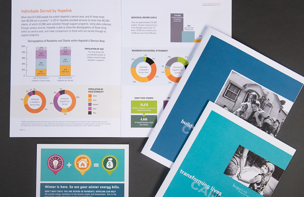 AHopelink Annual Report information graphics and page design