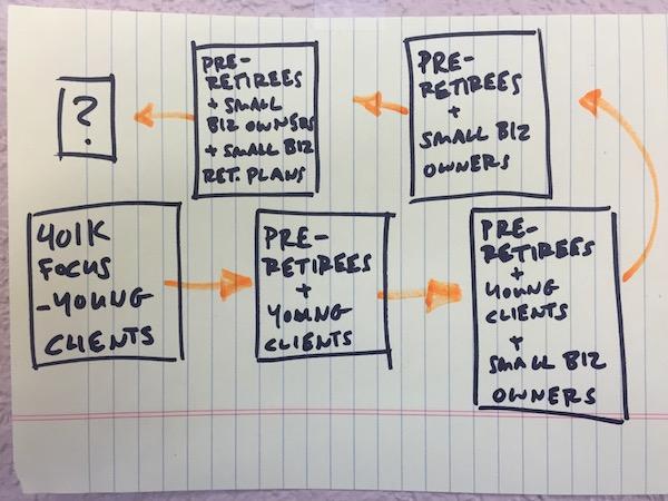 business model evolution.jpg