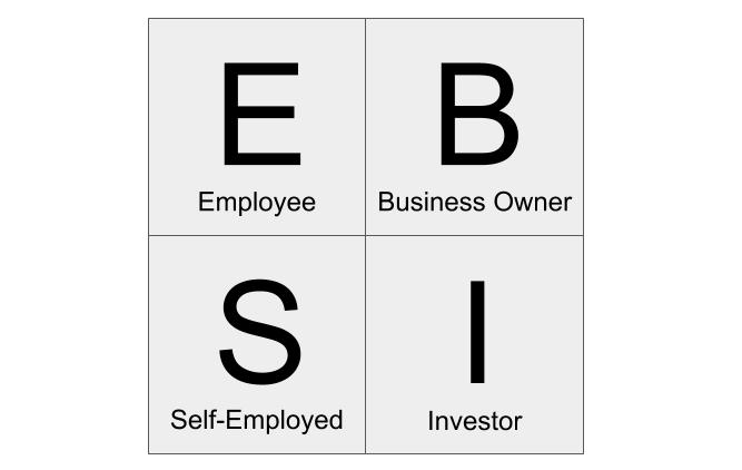 Cashflow Quadrant (1).png