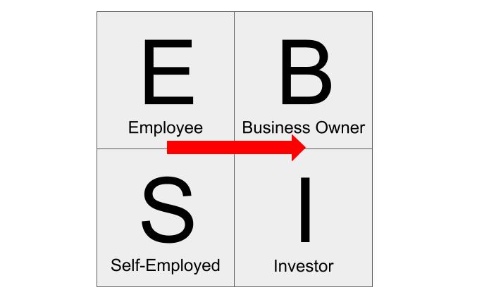 Cashflow Quadrant (3).png