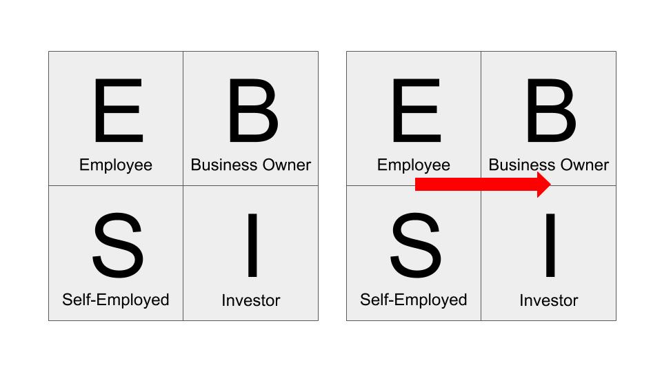 Cashflow Quadrant (4).png