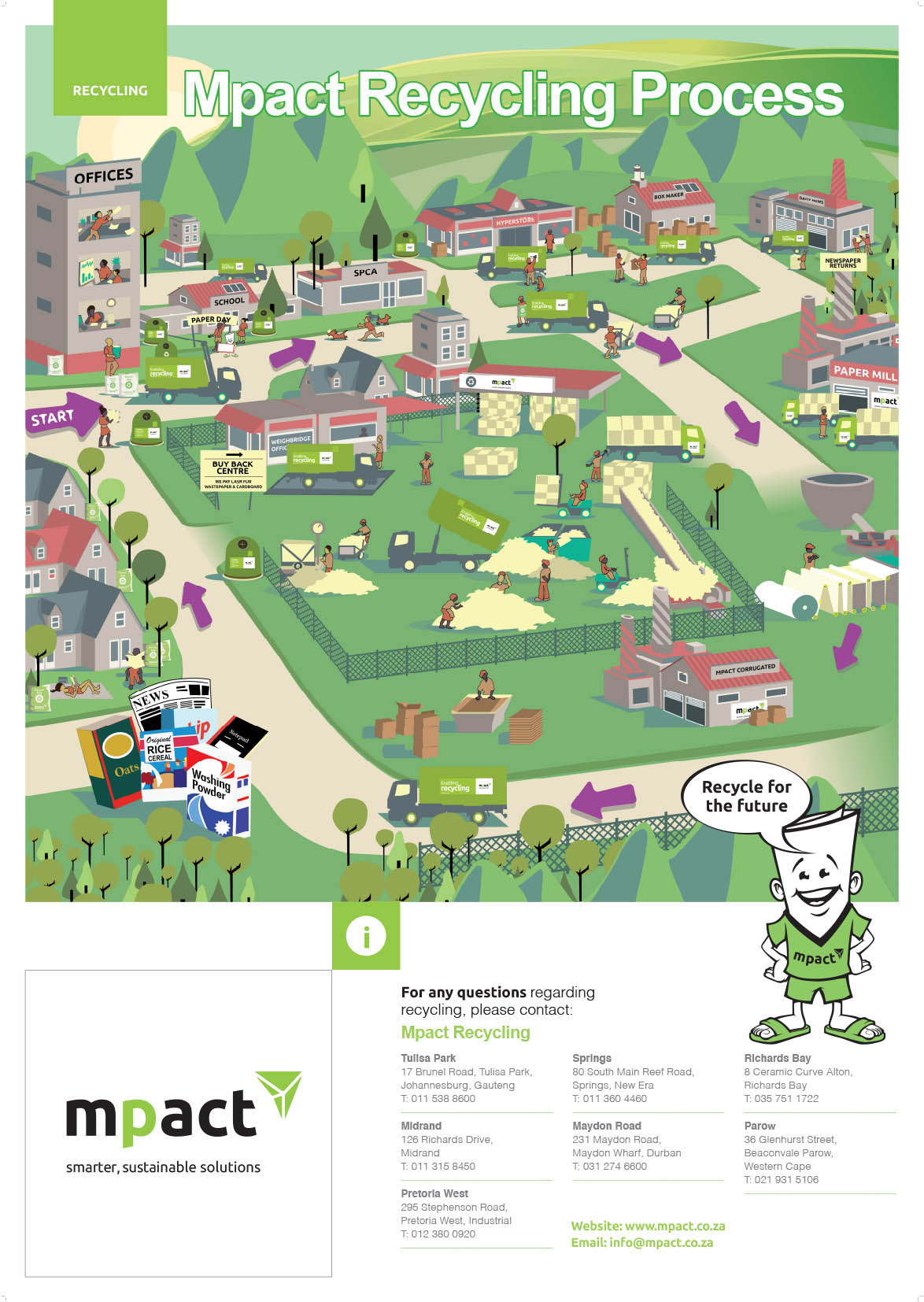 Mpact Recycling Shools Poster_LARGE.jpg