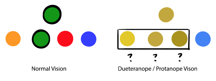example of color blinness 01.png