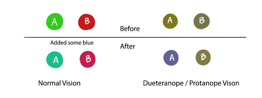 example of color blinness 02.png