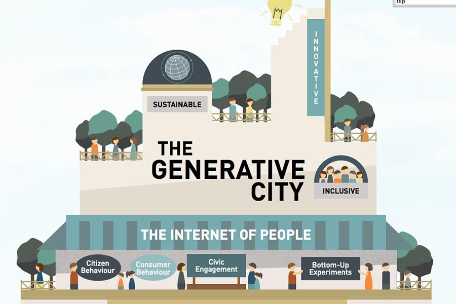 Generative-city.jpg