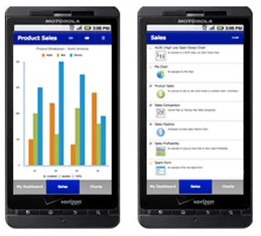 WASI Dashboard Mobile on Android™ Phone