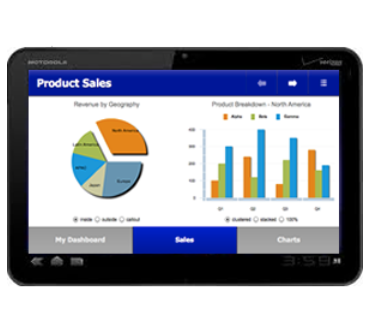 WASI Dashboard Mobile on Android™ Tablet