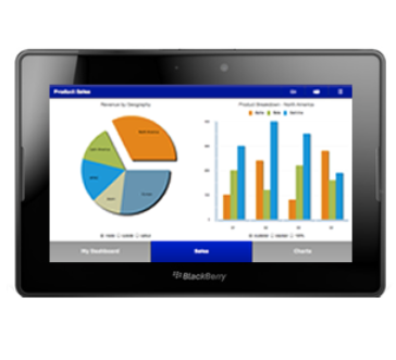 WASI Dashboard Mobile on Blackberry® Playbook™