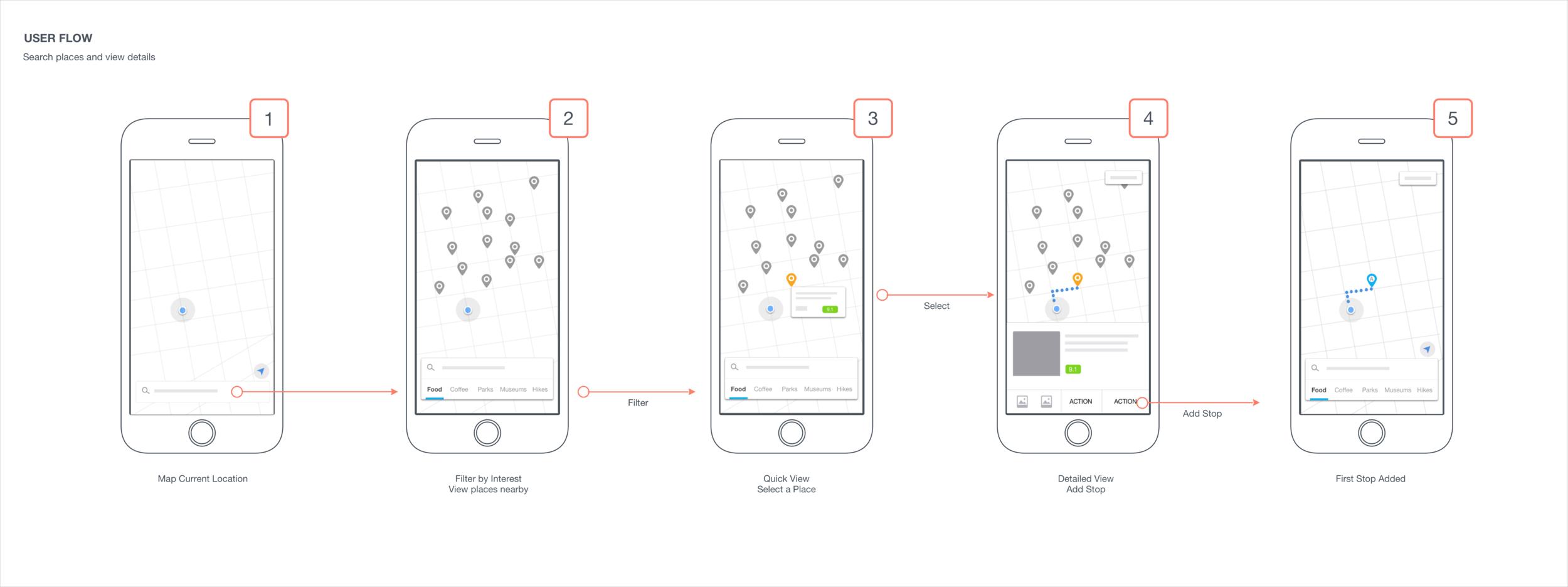 Travel App - Flow Chart.png