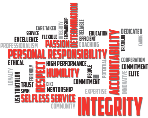 List-of-Core-Values.png