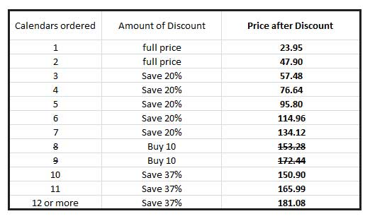 Don't forget to enter your Discount Code (listed above the chart) on the checkout page or you will not receive your discount!