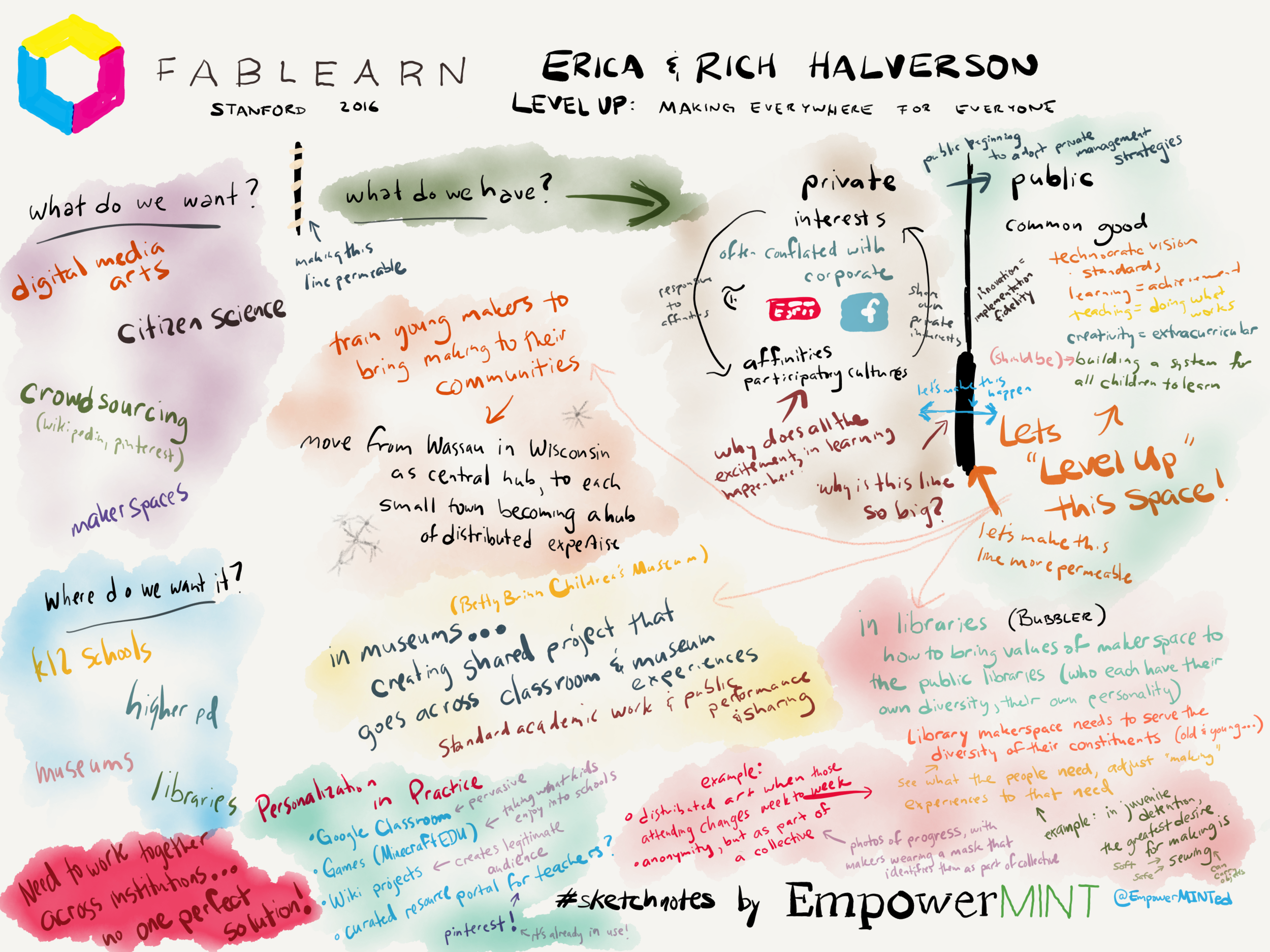 Erica_and_Rich_Halverson_FabLearn.PNG