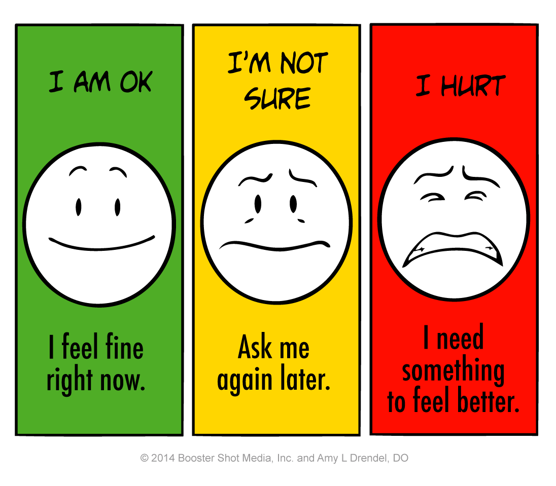 Stoplight Pain Scale - Pediatric Pain Scale