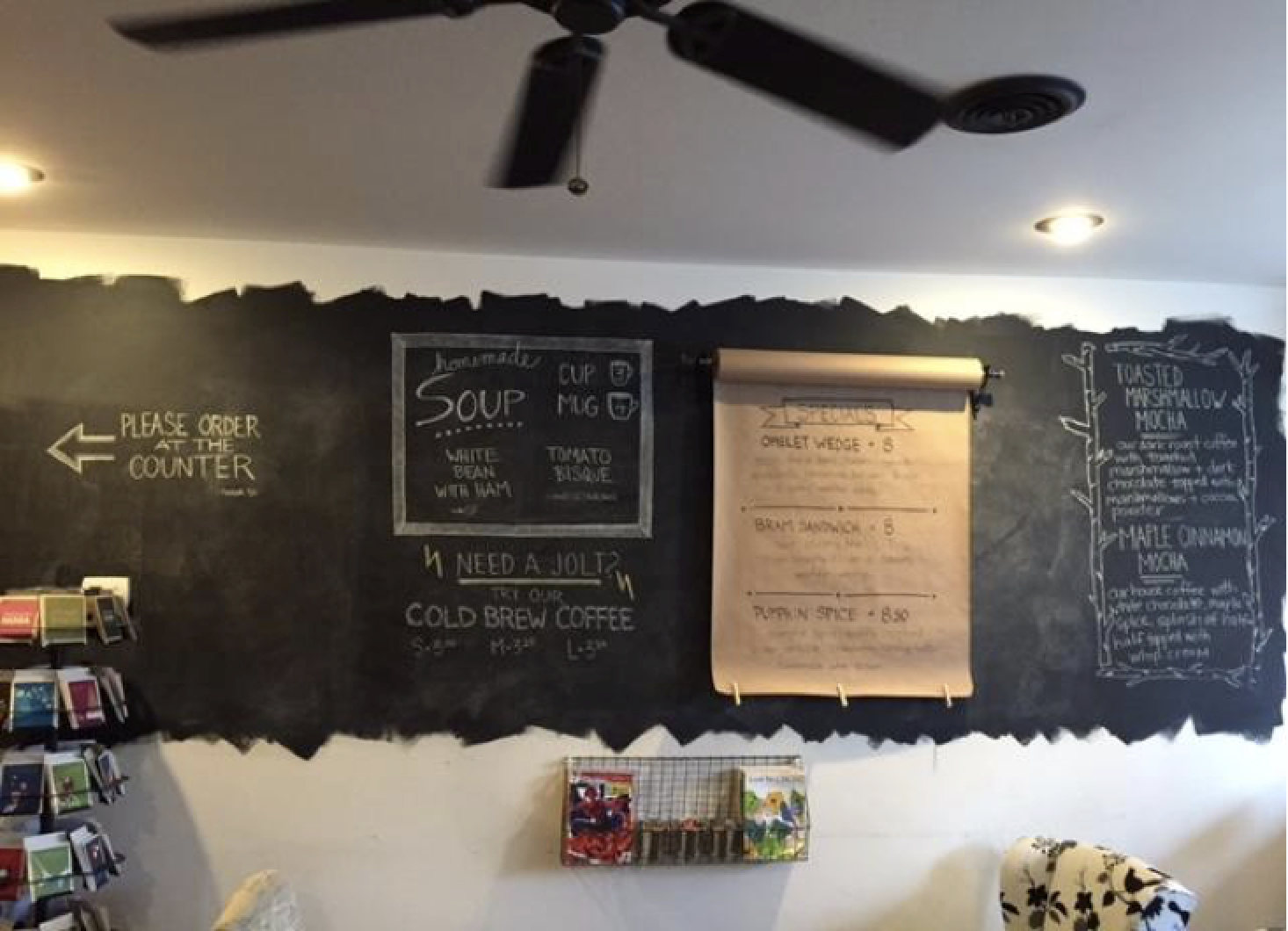 The old chalkboard wall.