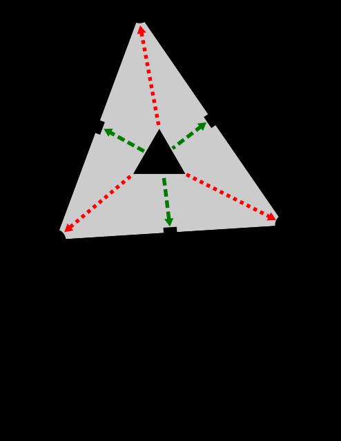 ds_t_diagram.png