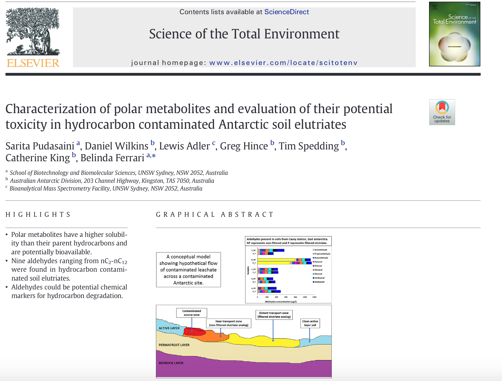 New paper! If you would like to know more about  Polar Metabolites and their Potential Toxicity  clic  here  for more info.
