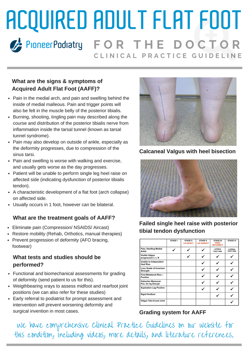 Clinical Practice Guideline for Acquired Adult Flat Foot